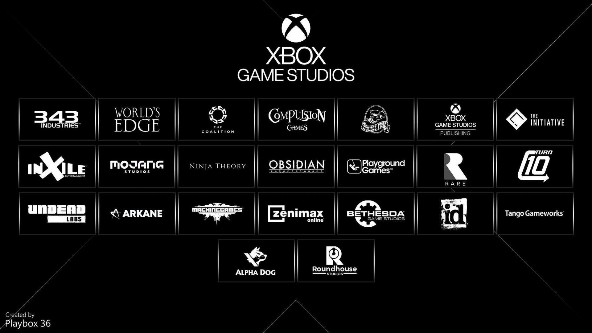 Xbox Game Studios Map.jpg